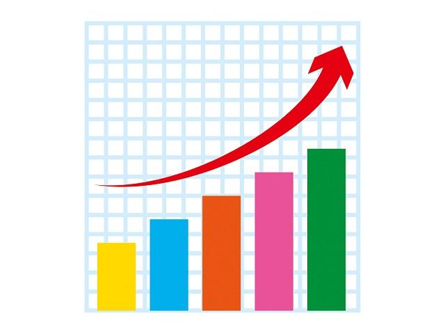 投資信託の実績をブログで公開(2021年4月)インデックスファンド・アクティブファンドの成績は?
